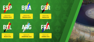 Jalkapallon MM-kisat 2018 - Unibet